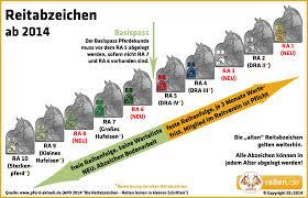 Reitabzeichen 2014